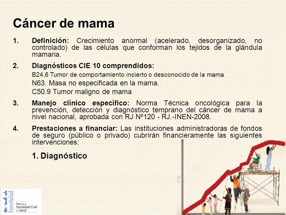 Cáncer de mama 1. Diagnóstico