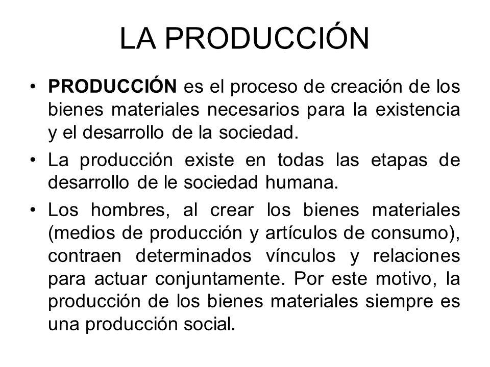 LA PRODUCCIÓN PRODUCCIÓN es el proceso de creación de los bienes materiales necesarios para la existencia y el desarrollo de la sociedad.