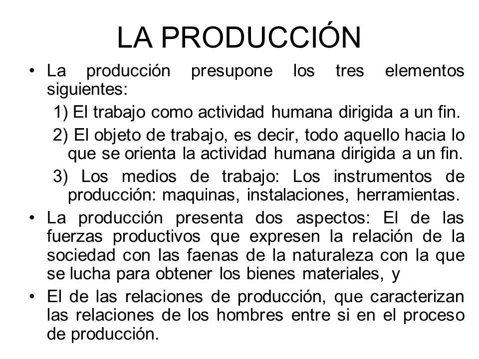 LA PRODUCCIÓN La producción presupone los tres elementos siguientes: