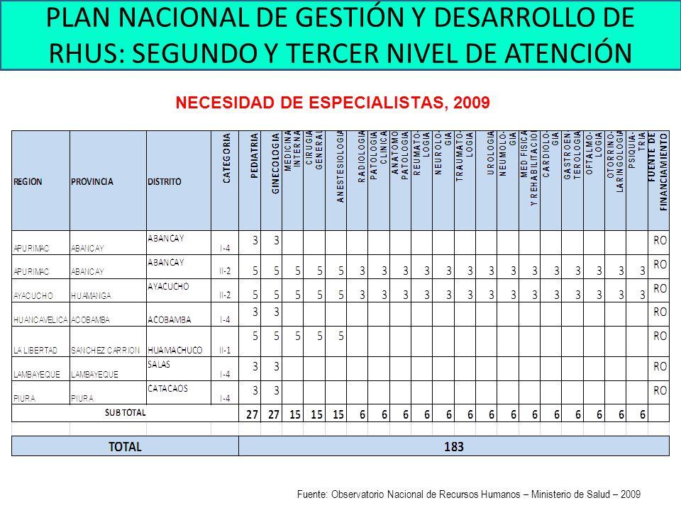 NECESIDAD DE ESPECIALISTAS, 2009