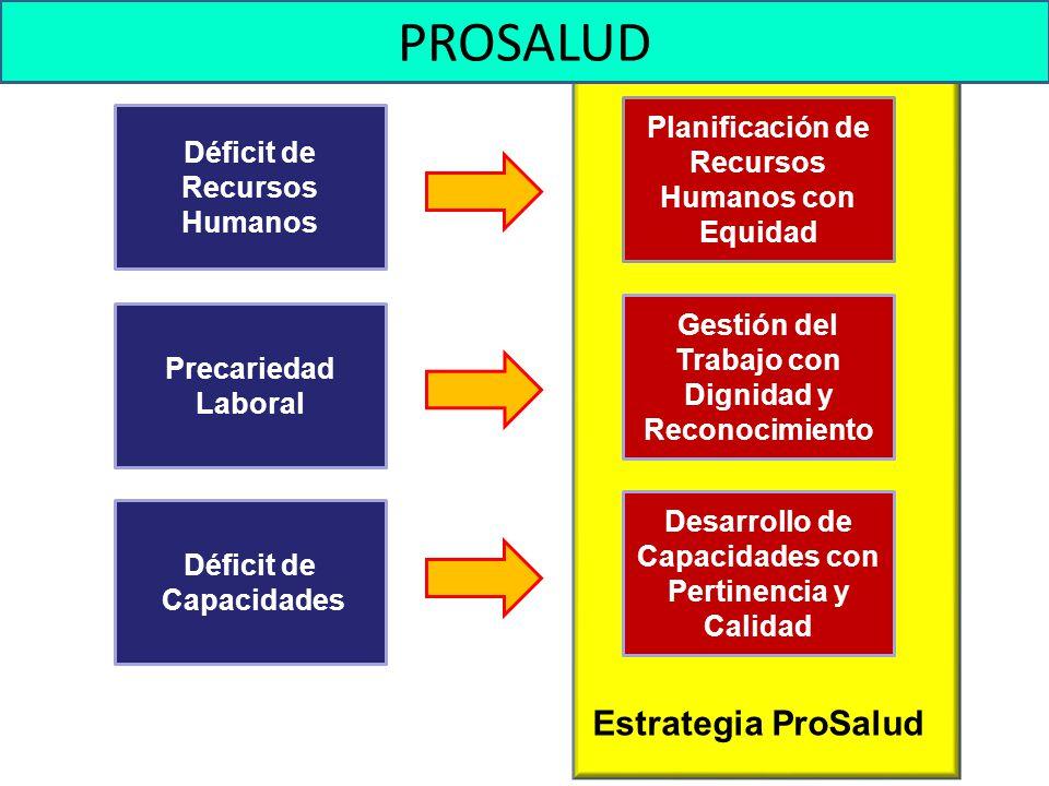 PROSALUD Estrategia ProSalud