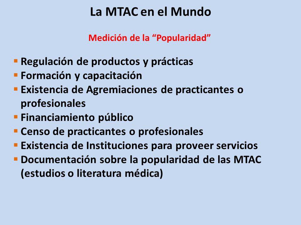 La MTAC en el Mundo Regulación de productos y prácticas