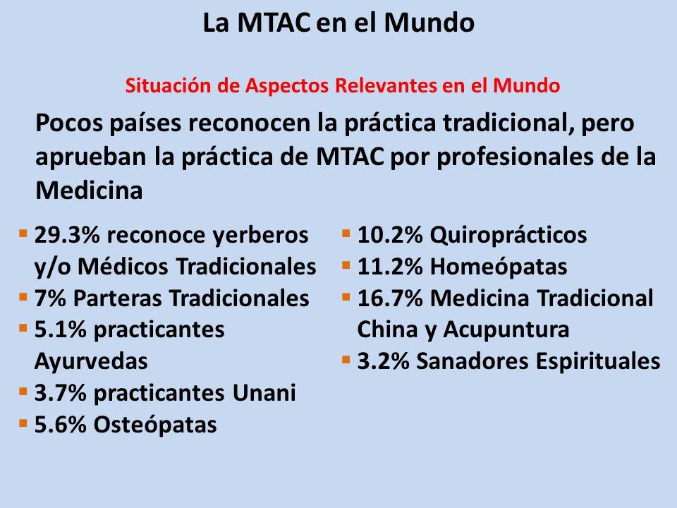 La MTAC en el Mundo Situación de Aspectos Relevantes en el Mundo.
