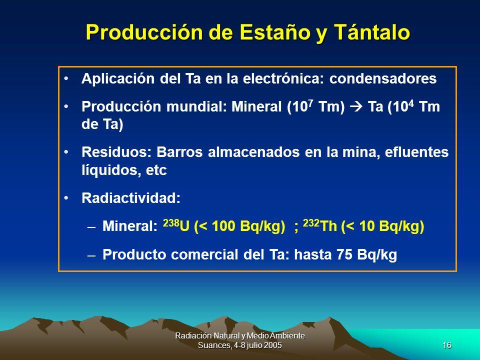 Producción de Estaño y Tántalo