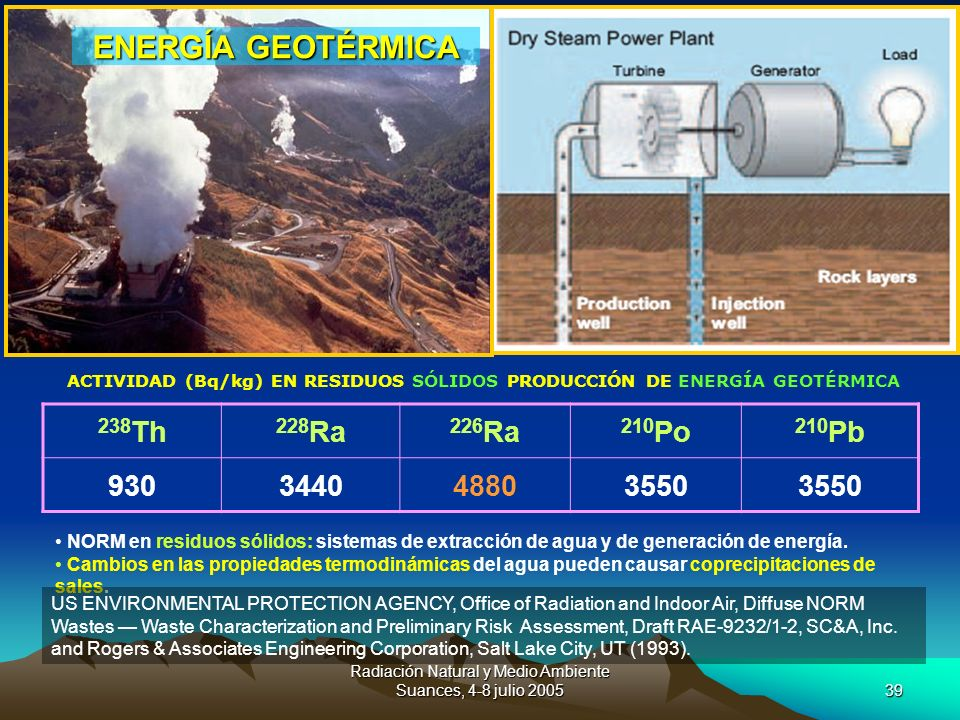 ACTIVIDAD (Bq/kg) EN RESIDUOS SÓLIDOS PRODUCCIÓN DE ENERGÍA GEOTÉRMICA