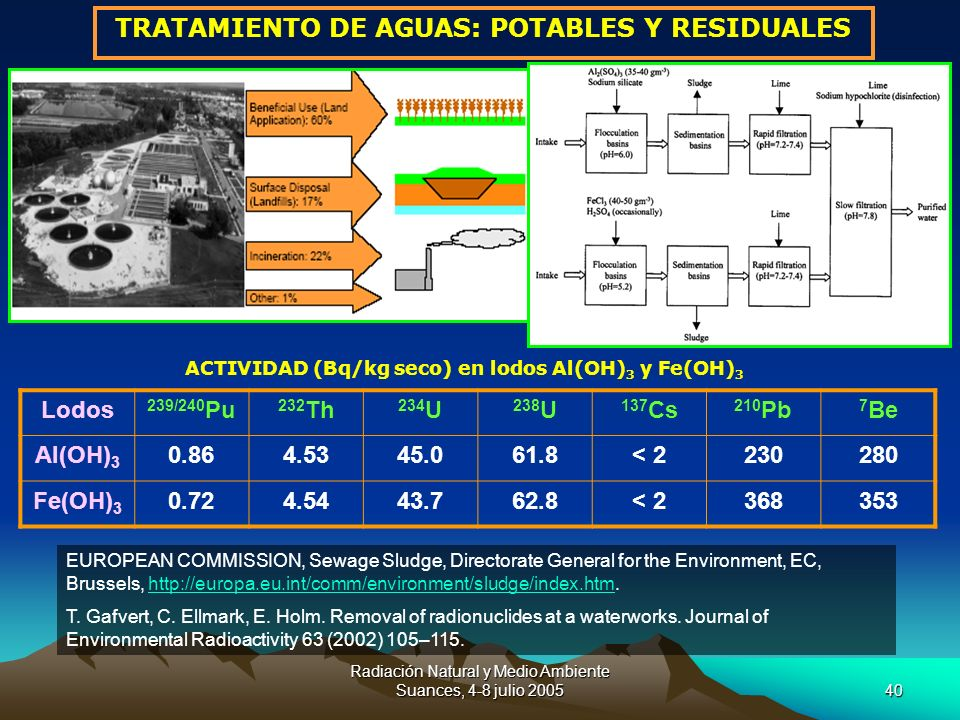 TRATAMIENTO DE AGUAS: POTABLES Y RESIDUALES