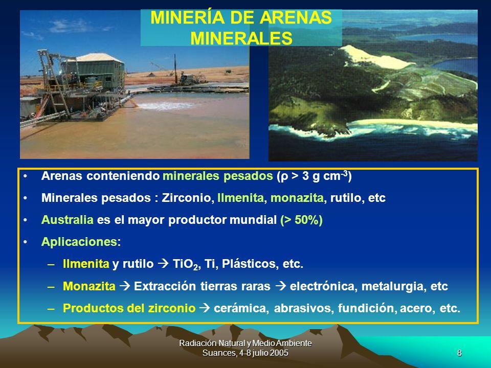 MINERÍA DE ARENAS MINERALES