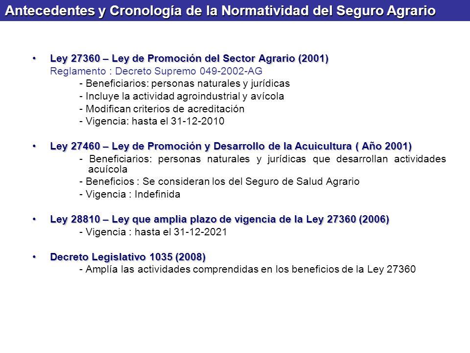 Antecedentes y Cronología de la Normatividad del Seguro Agrario