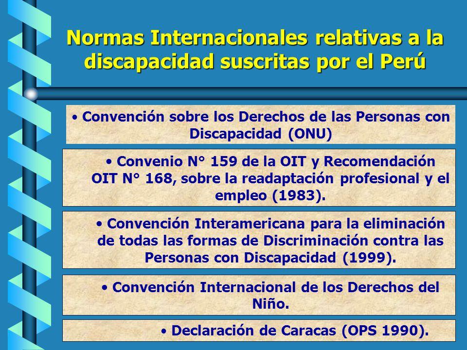 Normas Internacionales relativas a la discapacidad suscritas por el Perú