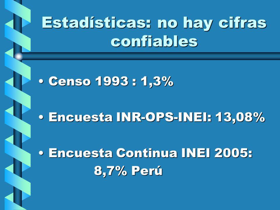 Estadísticas: no hay cifras confiables
