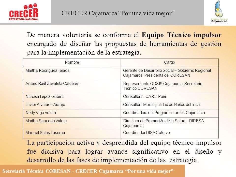 De manera voluntaria se conforma el Equipo Técnico impulsor encargado de diseñar las propuestas de herramientas de gestión para la implementación de la estrategia.