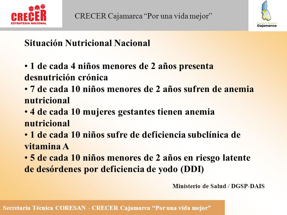 Situación Nutricional Nacional