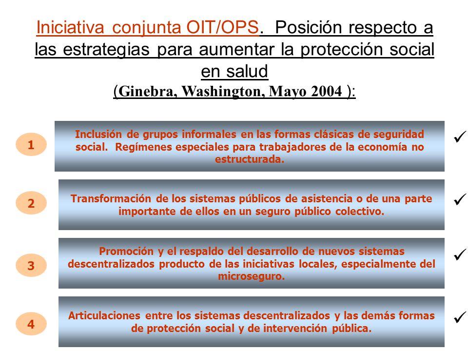 Iniciativa conjunta OIT/OPS