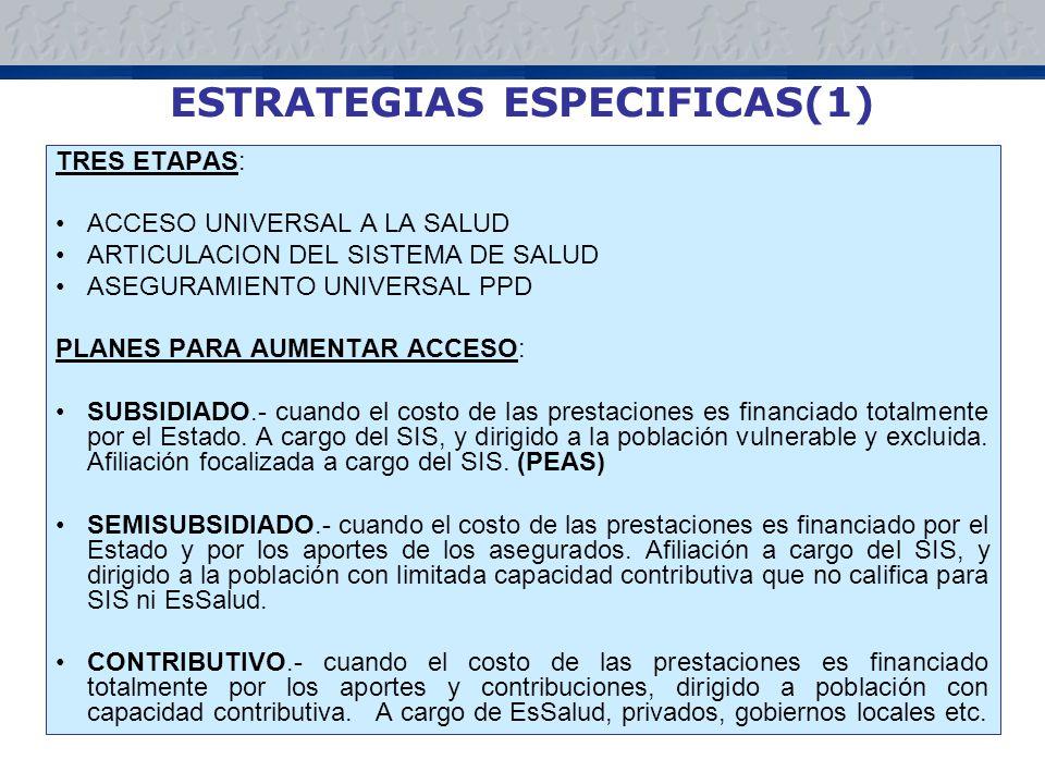 ESTRATEGIAS ESPECIFICAS(1)