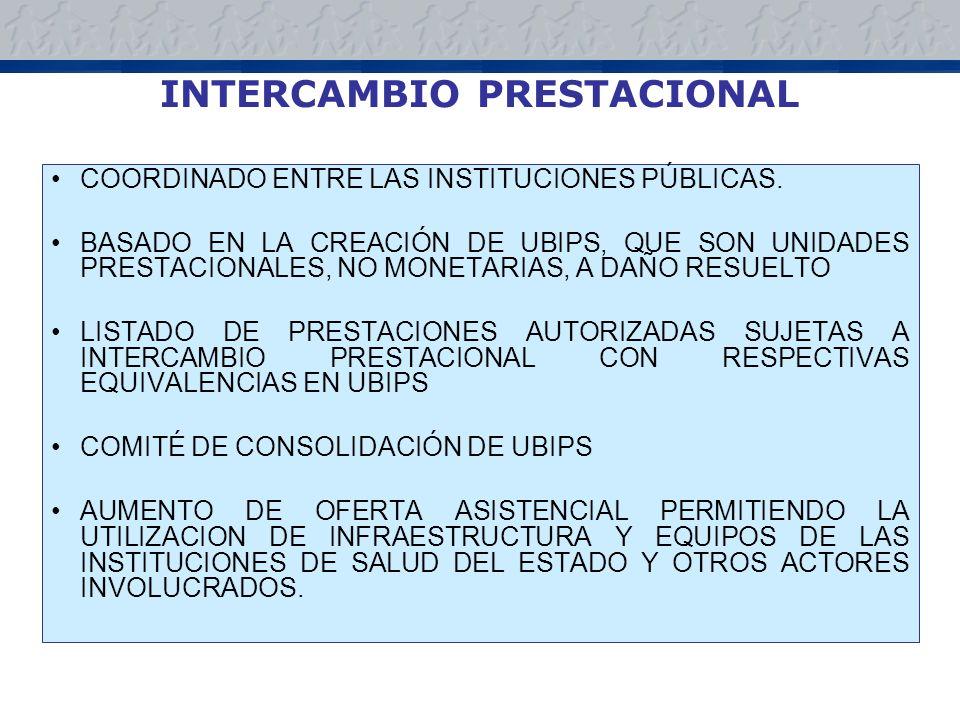 INTERCAMBIO PRESTACIONAL