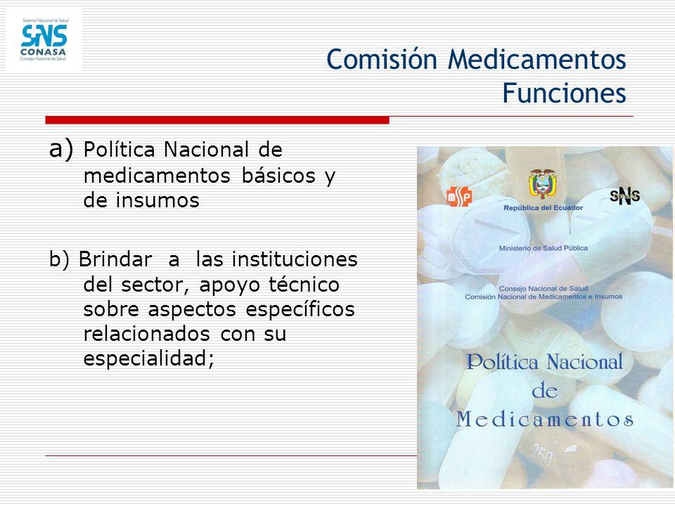 Comisión Medicamentos Funciones