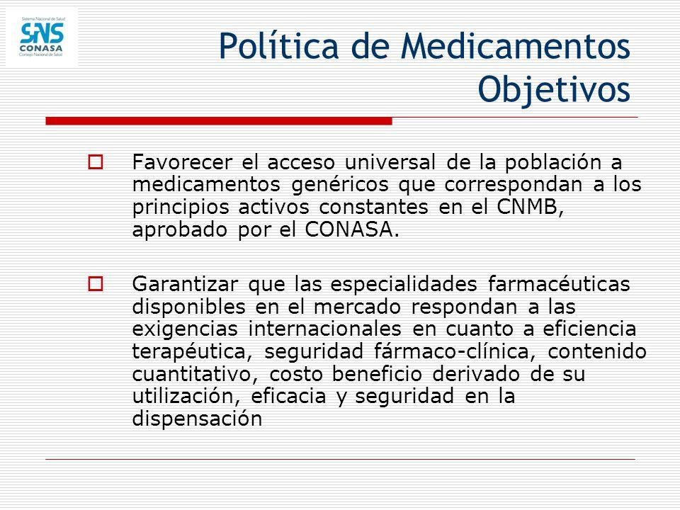 Política de Medicamentos Objetivos