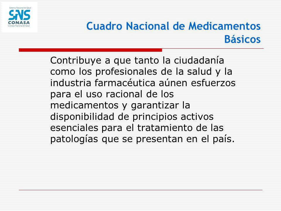 Cuadro Nacional de Medicamentos Básicos