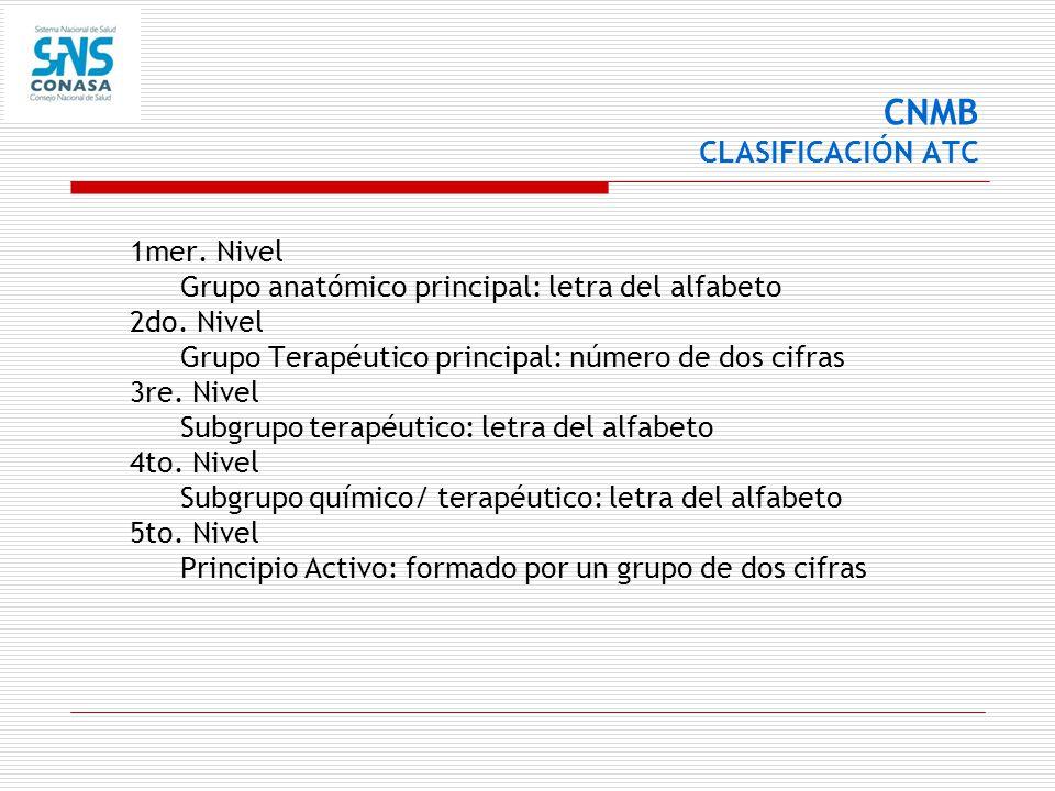 CNMB CLASIFICACIÓN ATC