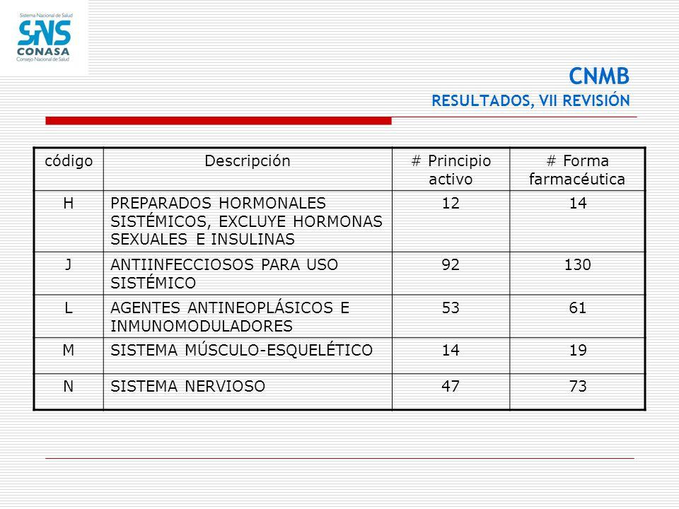 CNMB RESULTADOS, VII REVISIÓN