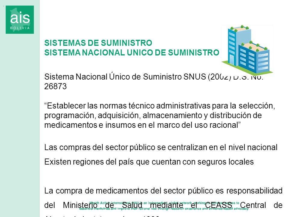 SISTEMAS DE SUMINISTRO SISTEMA NACIONAL UNICO DE SUMINISTRO