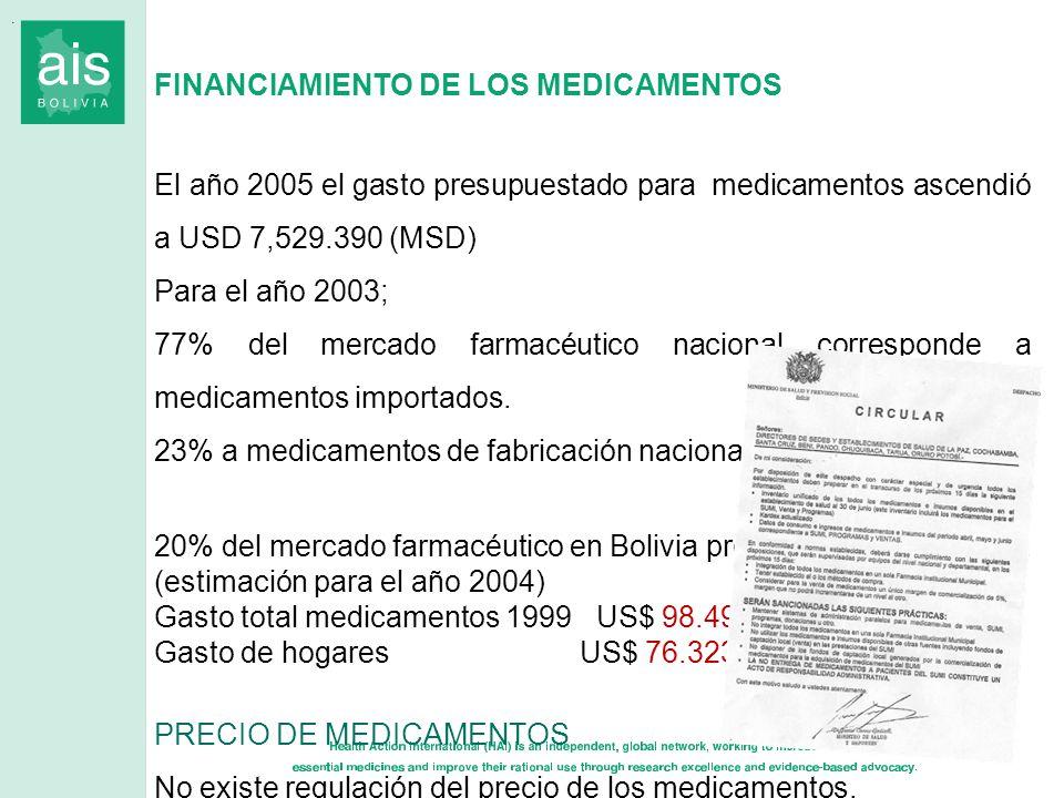 FINANCIAMIENTO DE LOS MEDICAMENTOS