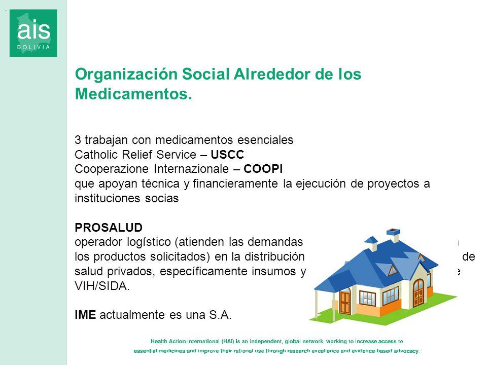 Organización Social Alrededor de los Medicamentos.