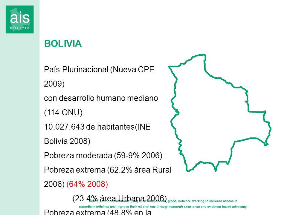 BOLIVIA País Plurinacional (Nueva CPE 2009)