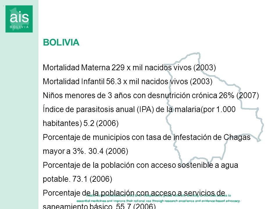 BOLIVIA Mortalidad Materna 229 x mil nacidos vivos (2003)