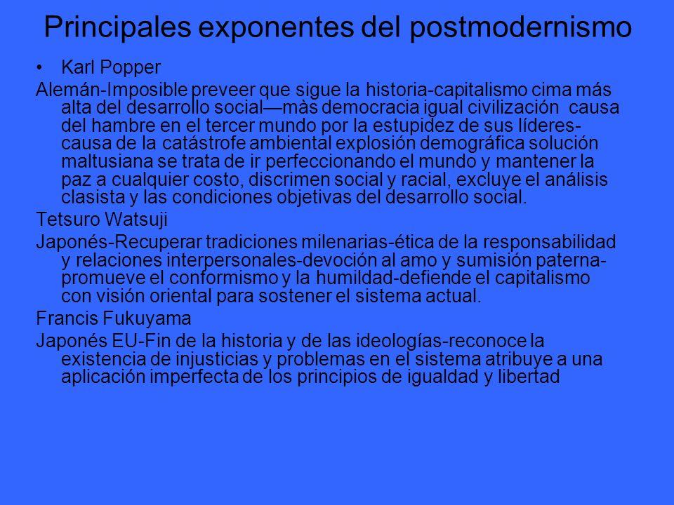 Principales exponentes del postmodernismo