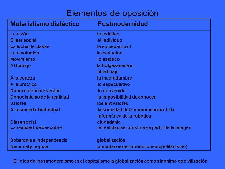 Elementos de oposición