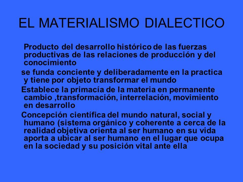 EL MATERIALISMO DIALECTICO