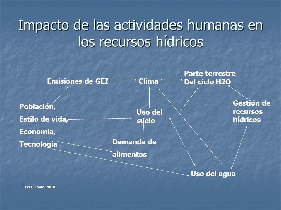 Impacto de las actividades humanas en los recursos hídricos