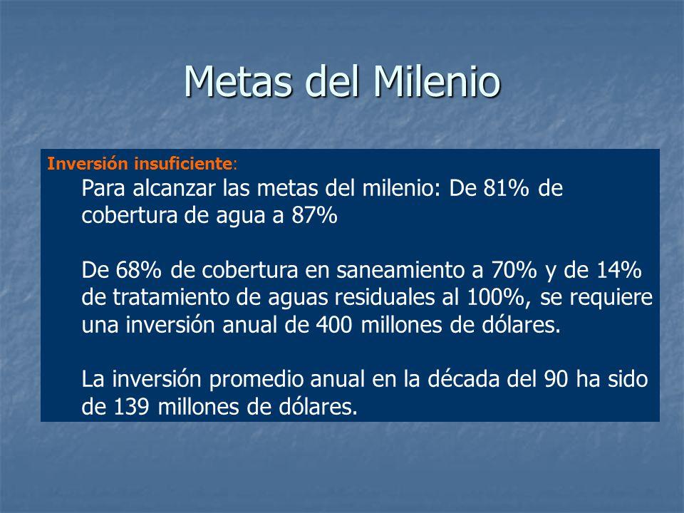 Metas del Milenio Inversión insuficiente: Para alcanzar las metas del milenio: De 81% de cobertura de agua a 87%