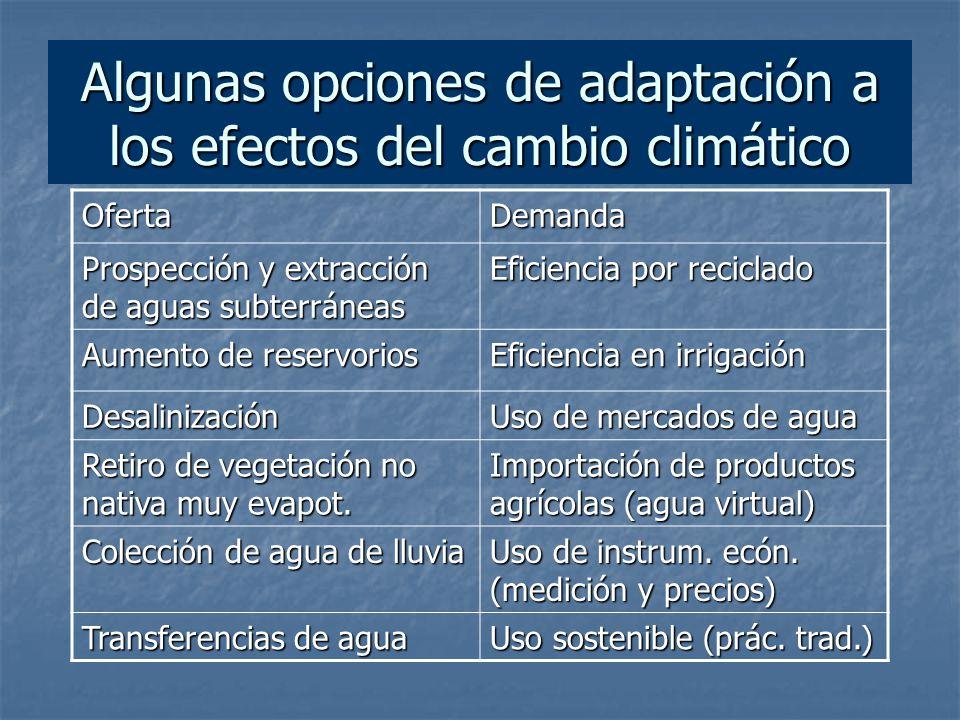 Algunas opciones de adaptación a los efectos del cambio climático