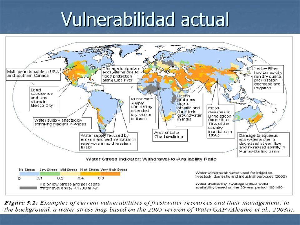 Vulnerabilidad actual