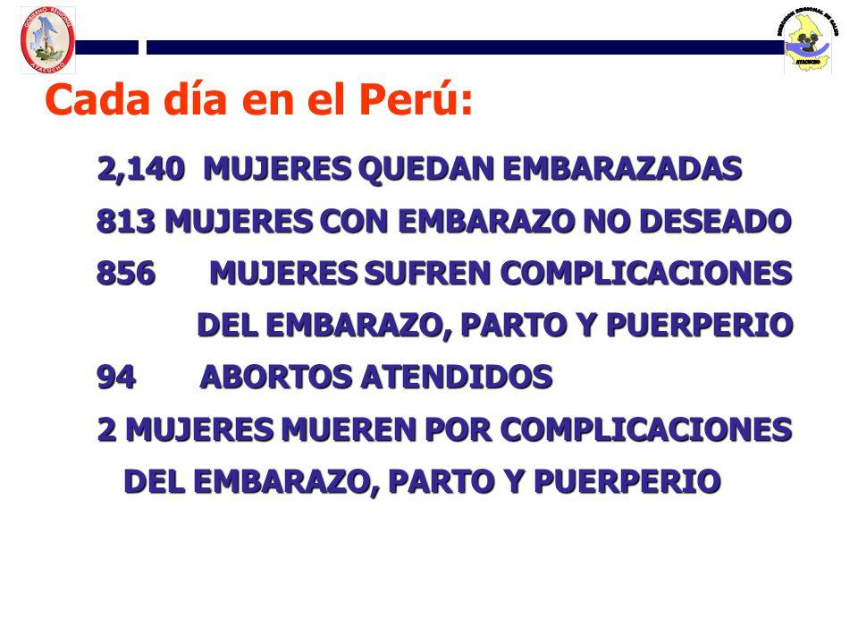 Cada día en el Perú: 2,140 MUJERES QUEDAN EMBARAZADAS