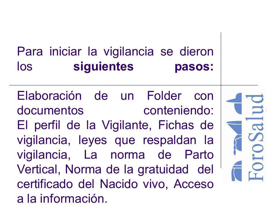 Para iniciar la vigilancia se dieron los siguientes pasos: Elaboración de un Folder con documentos conteniendo: El perfil de la Vigilante, Fichas de vigilancia, leyes que respaldan la vigilancia, La norma de Parto Vertical, Norma de la gratuidad del certificado del Nacido vivo, Acceso a la información.