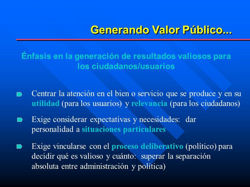 Generando Valor Público...