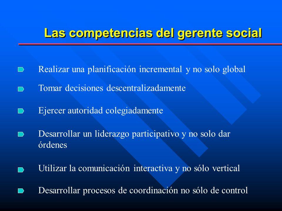 Las competencias del gerente social