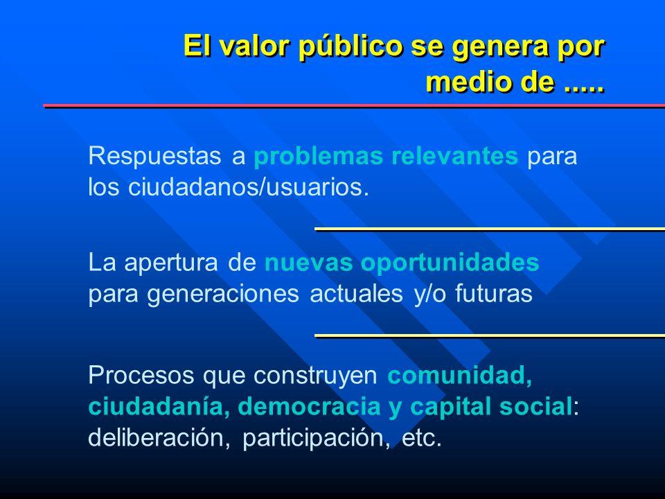 El valor público se genera por medio de .....