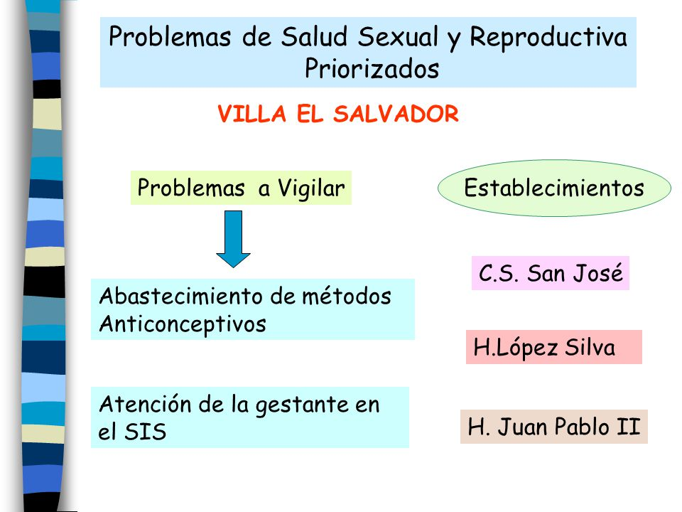 Problemas de Salud Sexual y Reproductiva