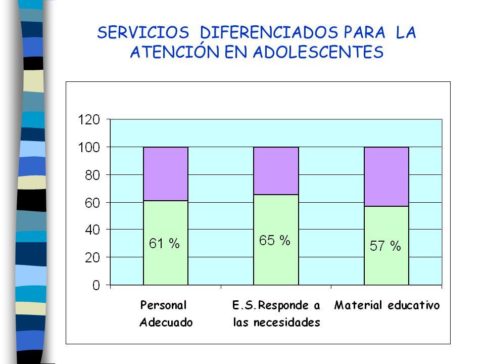 SERVICIOS DIFERENCIADOS PARA LA ATENCIÓN EN ADOLESCENTES
