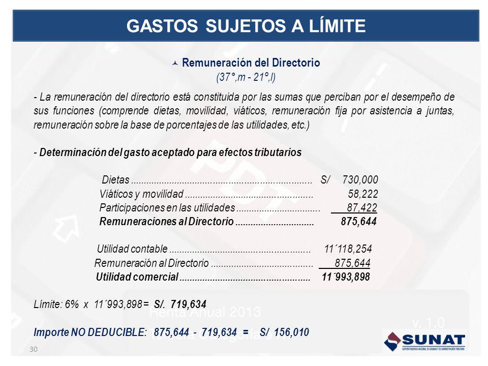 GASTOS SUJETOS A LÍMITE Remuneración del Directorio