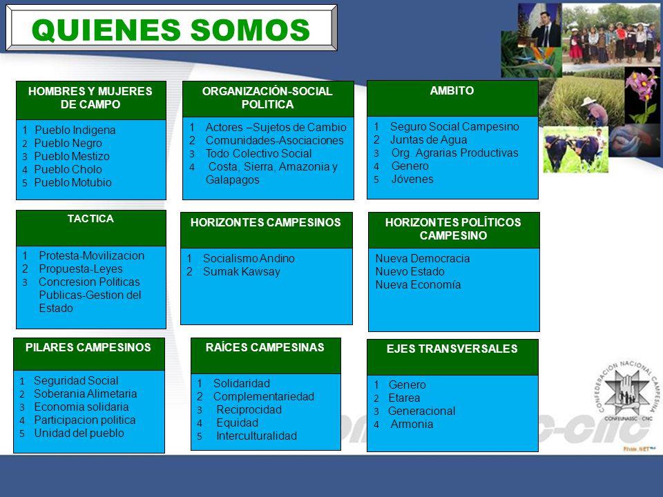 QUIENES SOMOS HOMBRES Y MUJERES DE CAMPO 1 Pueblo Indigena