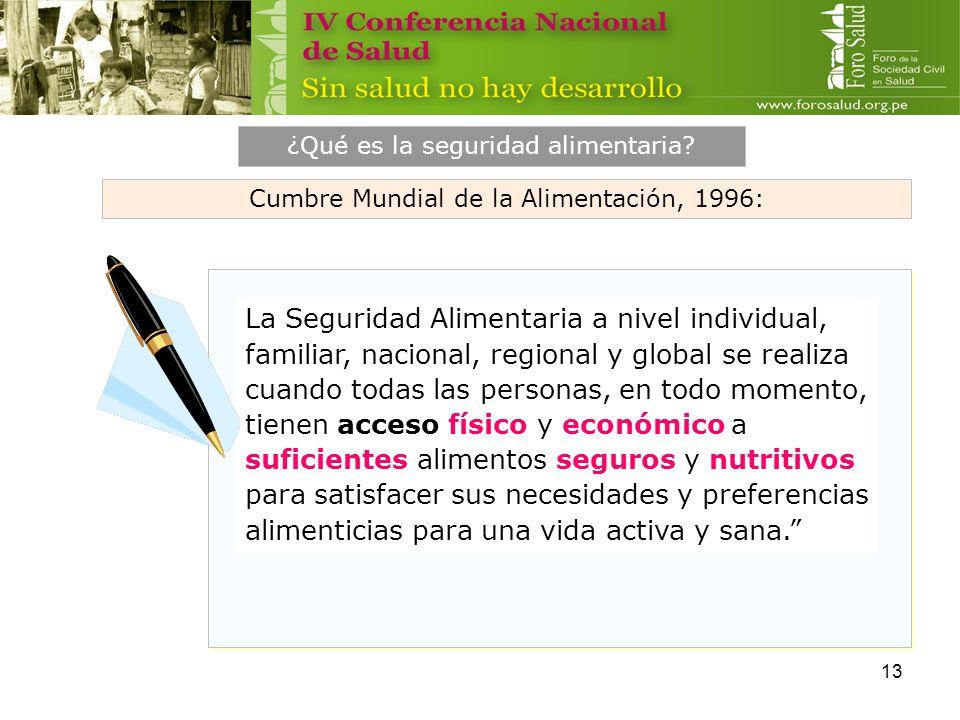 ¿Qué es la seguridad alimentaria