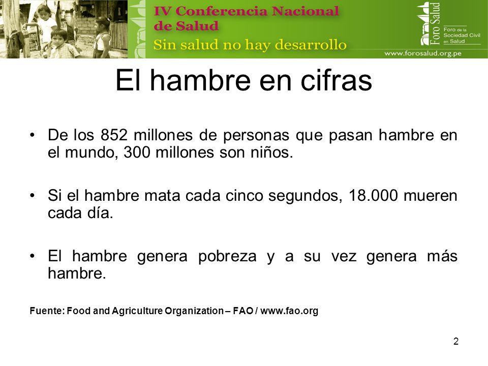 El hambre en cifras De los 852 millones de personas que pasan hambre en el mundo, 300 millones son niños.