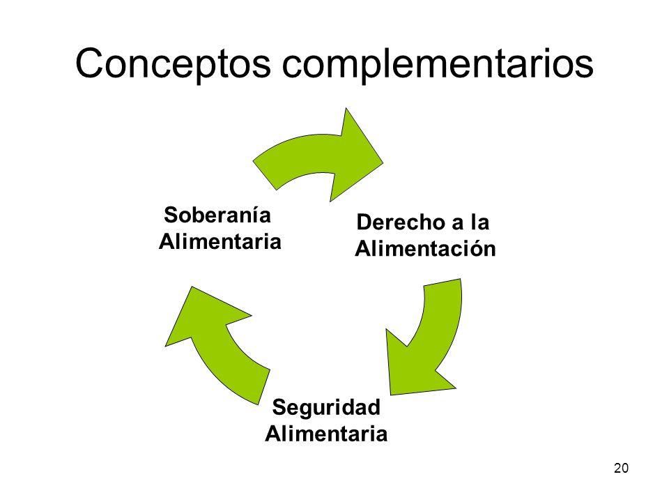 Conceptos complementarios