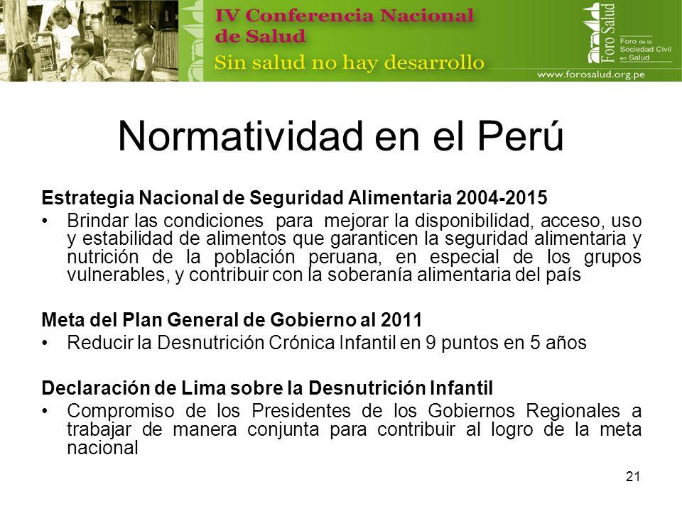 Normatividad en el Perú