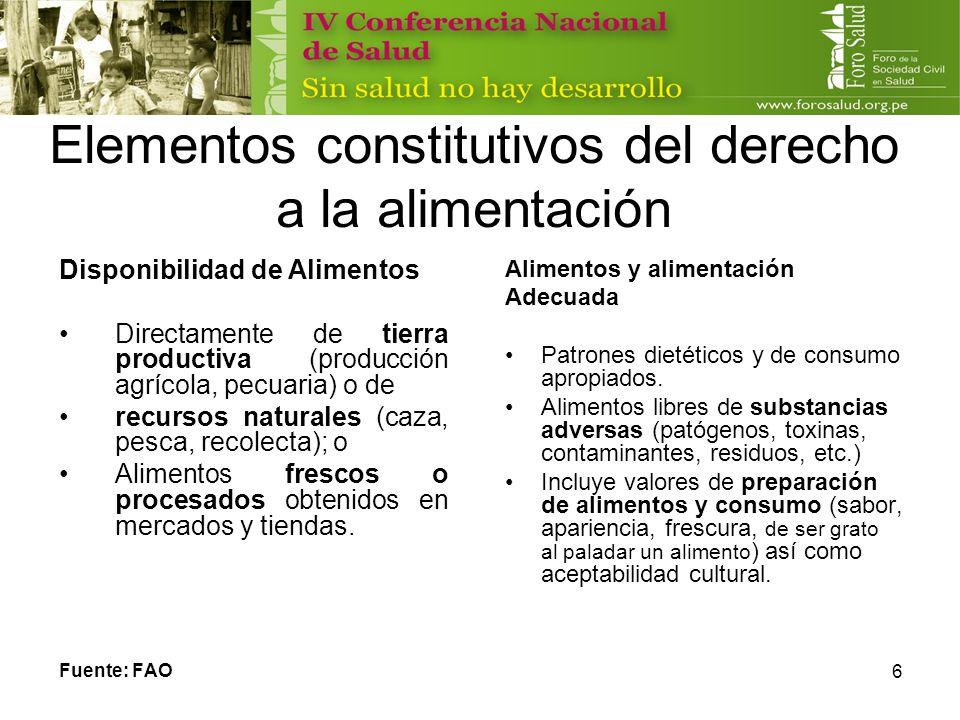 Elementos constitutivos del derecho a la alimentación